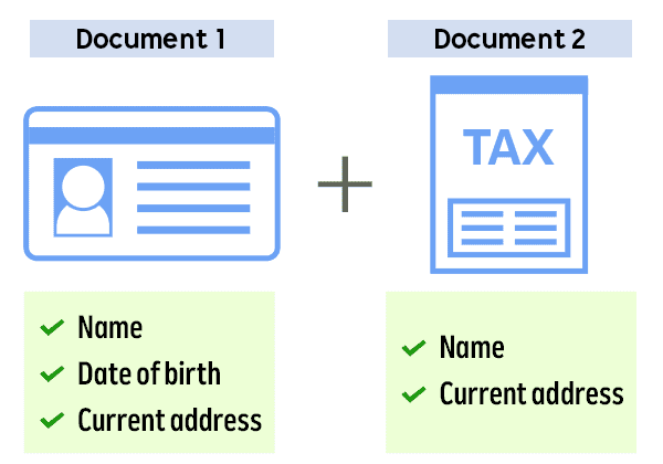 Document 1 + Document 2